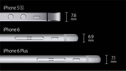 iPhone6 & Apple Watch发布会
